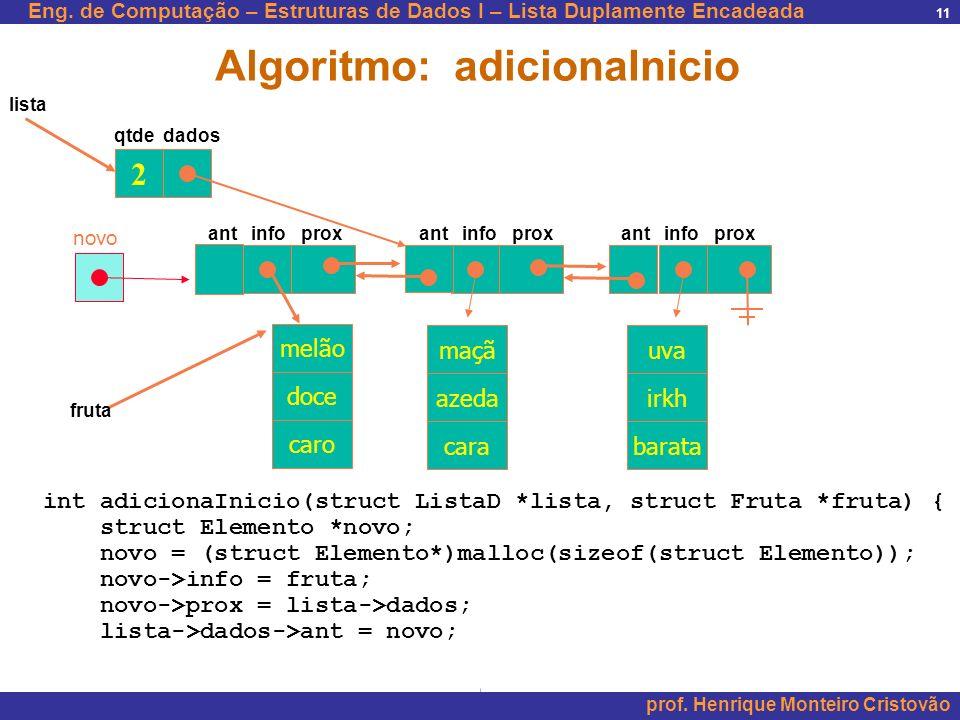 Eng. de Computação – Estruturas de Dados I – Lista Duplamente Encadeada prof. Henrique Monteiro Cristovão 11 2 maçã azeda cara uva irkh barata qtde da