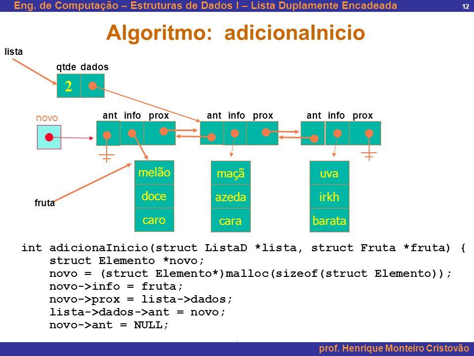 Eng. de Computação – Estruturas de Dados I – Lista Duplamente Encadeada prof. Henrique Monteiro Cristovão 12 2 maçã azeda cara uva irkh barata qtde da