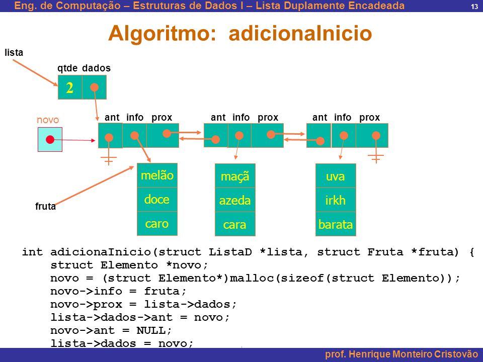 Eng. de Computação – Estruturas de Dados I – Lista Duplamente Encadeada prof. Henrique Monteiro Cristovão 13 2 maçã azeda cara uva irkh barata qtde da