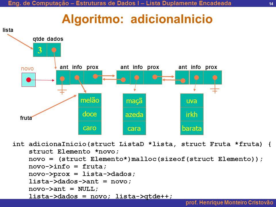 Eng. de Computação – Estruturas de Dados I – Lista Duplamente Encadeada prof. Henrique Monteiro Cristovão 14 3 maçã azeda cara uva irkh barata qtde da