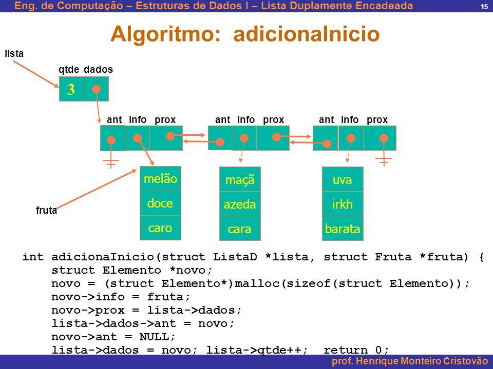 Eng. de Computação – Estruturas de Dados I – Lista Duplamente Encadeada prof. Henrique Monteiro Cristovão 15 3 maçã azeda cara uva irkh barata qtde da