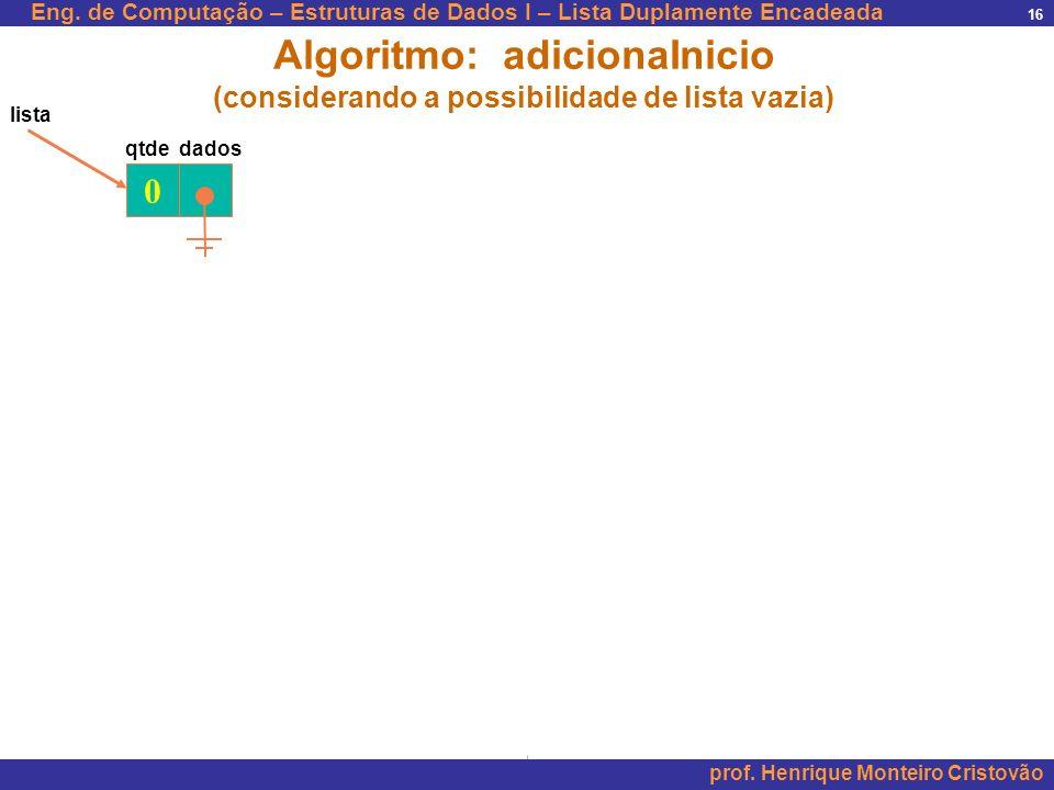 Eng. de Computação – Estruturas de Dados I – Lista Duplamente Encadeada prof. Henrique Monteiro Cristovão 16 0 qtde dados lista Algoritmo: adicionaIni