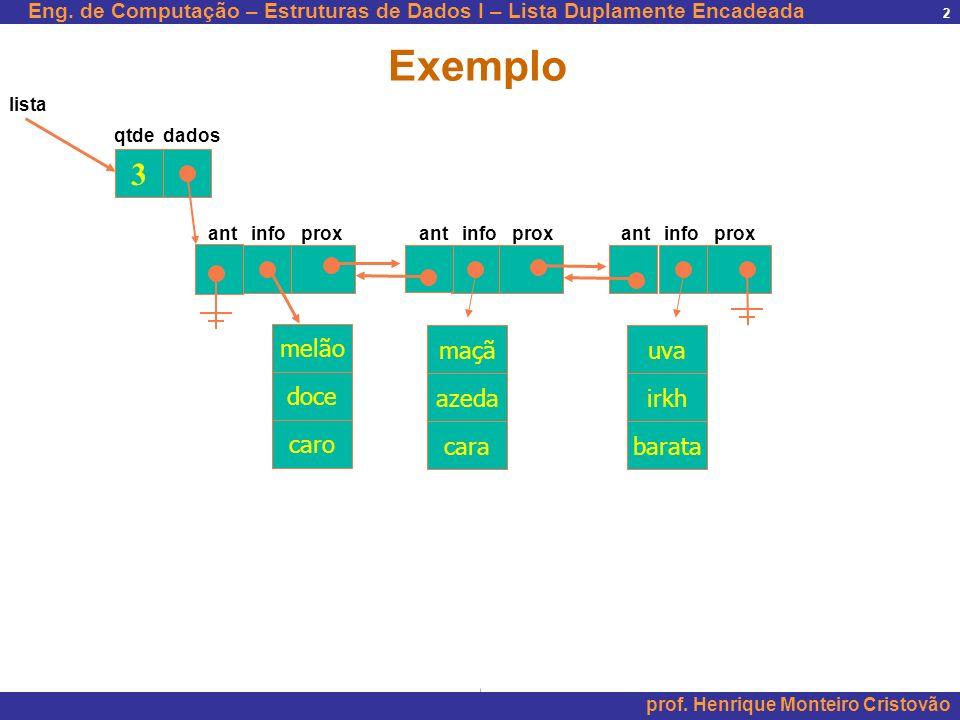 Eng. de Computação – Estruturas de Dados I – Lista Duplamente Encadeada prof. Henrique Monteiro Cristovão 2 Exemplo 3 maçã azeda cara uva irkh barata