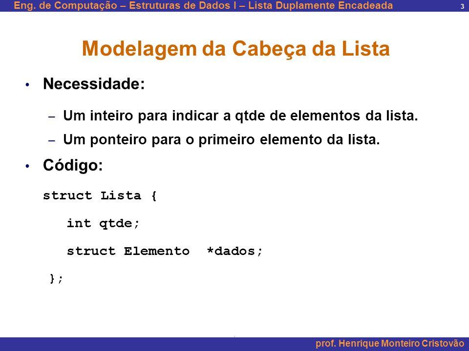 Eng. de Computação – Estruturas de Dados I – Lista Duplamente Encadeada prof. Henrique Monteiro Cristovão 3 Modelagem da Cabeça da Lista Necessidade: