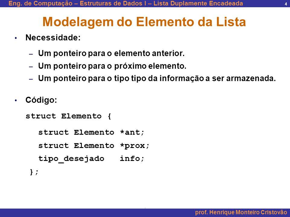 Eng. de Computação – Estruturas de Dados I – Lista Duplamente Encadeada prof. Henrique Monteiro Cristovão 4 Modelagem do Elemento da Lista Necessidade