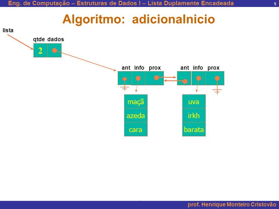 Eng. de Computação – Estruturas de Dados I – Lista Duplamente Encadeada prof. Henrique Monteiro Cristovão 5 2 maçã azeda cara uva irkh barata qtde dad