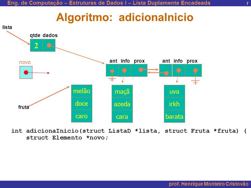Eng. de Computação – Estruturas de Dados I – Lista Duplamente Encadeada prof. Henrique Monteiro Cristovão 7 2 maçã azeda cara uva irkh barata qtde dad