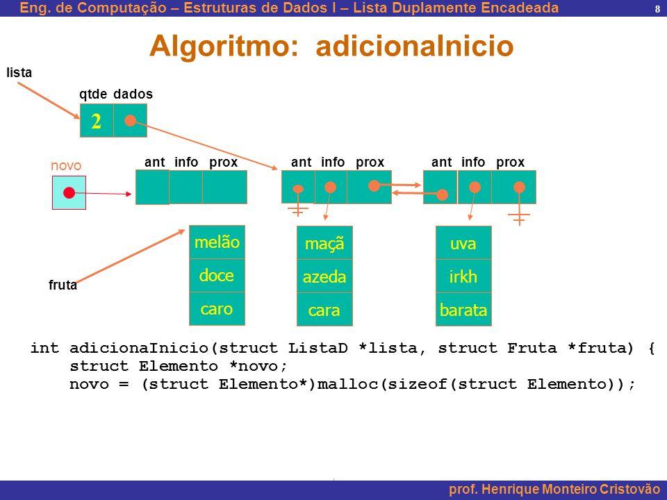 Eng. de Computação – Estruturas de Dados I – Lista Duplamente Encadeada prof. Henrique Monteiro Cristovão 8 2 maçã azeda cara uva irkh barata qtde dad
