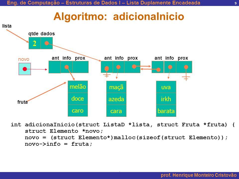 Eng. de Computação – Estruturas de Dados I – Lista Duplamente Encadeada prof. Henrique Monteiro Cristovão 9 2 maçã azeda cara uva irkh barata qtde dad