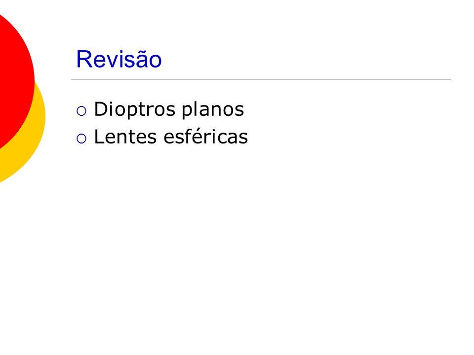 Revisão Dioptros planos Lentes esféricas