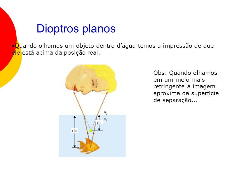 Dioptros planos Quando olhamos um objeto dentro dágua temos a impressão de que ele está acima da posição real.