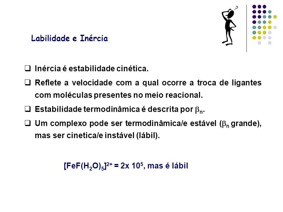 Labilidade e Inércia Inércia é estabilidade cinética.