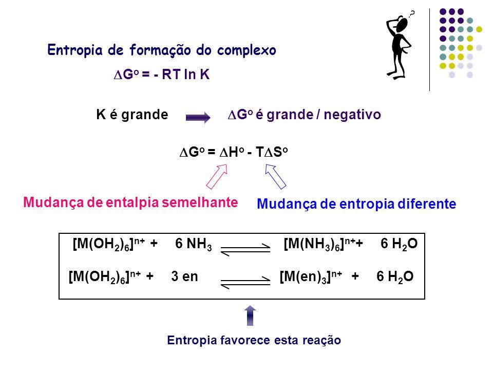 Entropia de formação do complexo G o = - RT ln K G o = H o - T S o K é grande G o é grande / negativo Mudança de entalpia semelhante Mudança de entropia diferente [M(OH 2 ) 6 ] n+ +6 NH 3 [M(NH 3 ) 6 ] n+ +6 H 2 O [M(OH 2 ) 6 ] n+ +3 en[M(en) 3 ] n+ +6 H 2 O Entropia favorece esta reação