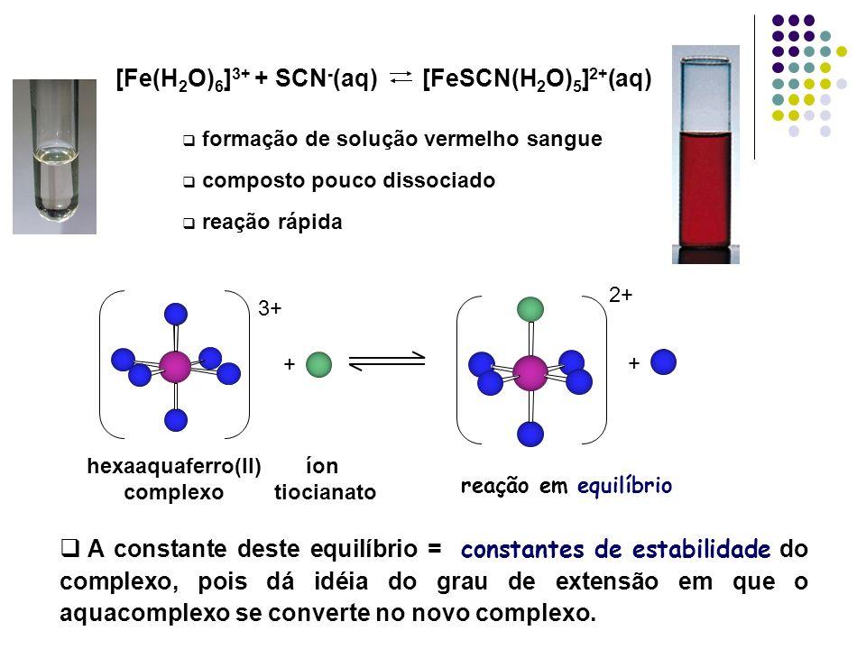 [Fe(H 2 O) 6 ] 3+ + SCN - (aq) [FeSCN(H 2 O) 5 ] 2+ (aq) formação de solução vermelho sangue composto pouco dissociado reação rápida hexaaquaferro(II) complexo íon tiocianato reação em equilíbrio A constante deste equilíbrio = constantes de estabilidade do complexo, pois dá idéia do grau de extensão em que o aquacomplexo se converte no novo complexo.