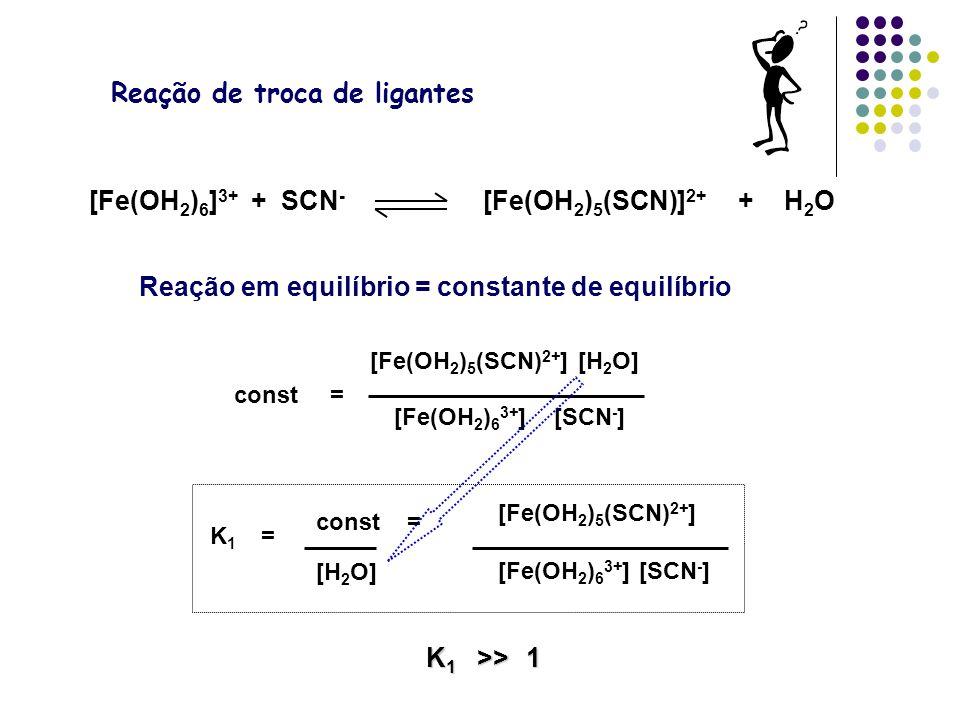const= [Fe(OH 2 ) 6 3+ ][SCN - ] [Fe(OH 2 ) 5 (SCN) 2+ ] [H 2 O] K 1 >> 1 Reação em equilíbrio = constante de equilíbrio [Fe(OH 2 ) 6 ] 3+ + SCN - [Fe