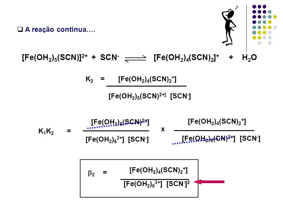K 2 =[Fe(OH 2 ) 4 (SCN) 2 + ] [Fe(OH 2 ) 5 (SCN) 2+] [SCN - ] A reação continua….