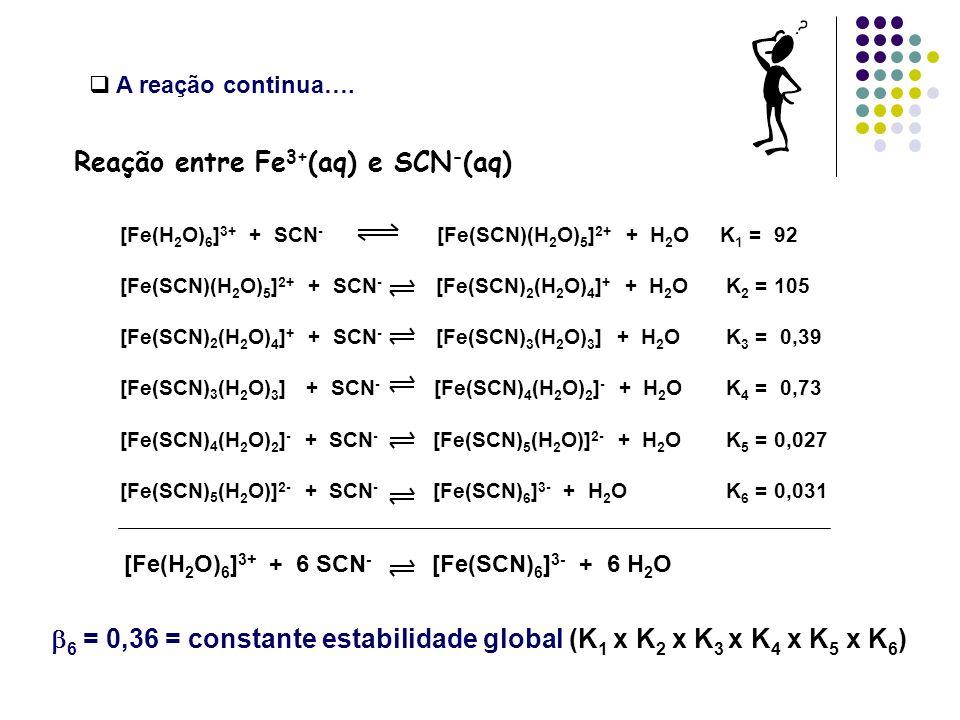 Reações de troca de ligantes [Fe(OH 2 ) 6 ] 2+ + 6CN - [Fe(CN) 6 ] 3- + 6H 2 O log 6 = 35 Constante de estabilidade são expressas na forma de log ie log n Constante de estabilidade global 6 = [Fe(CN) 6 4- ] [Fe(OH 2 ) 6 2+ ] [CN - ] 6 ~ 10 35 Valor alto de beta = complexo muito estável 2+ + + + 3 - 6 6