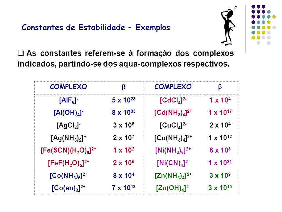 Constantes de Estabilidade - Exemplos As constantes referem-se à formação dos complexos indicados, partindo-se dos aqua-complexos respectivos. 3 x 10