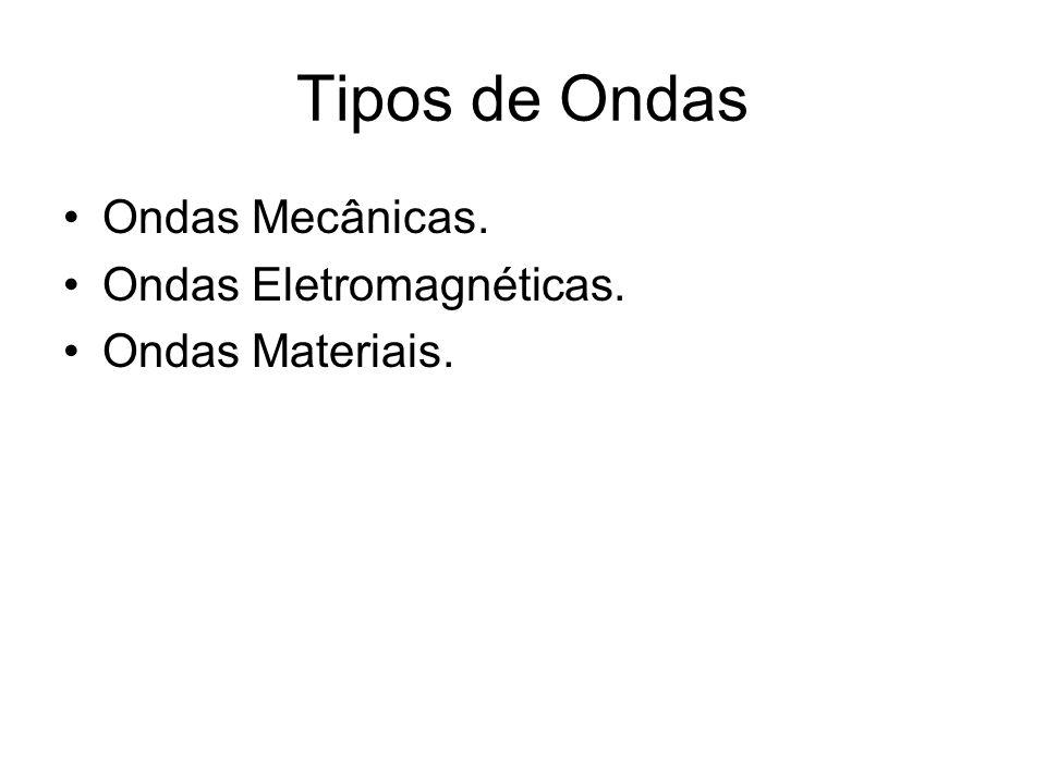 Tipos de Ondas Ondas Mecânicas. Ondas Eletromagnéticas. Ondas Materiais.