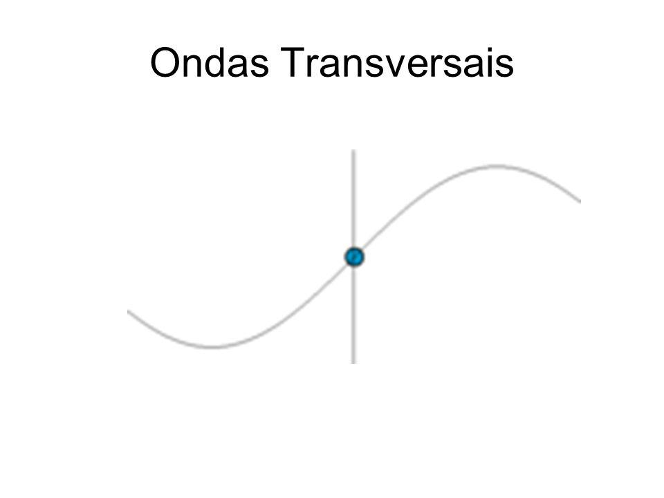 Ondas superpostas se somam algebricamente para produzirem uma onda resultante.