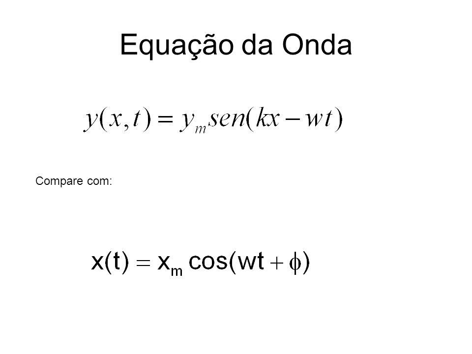 Equação da Onda Compare com: