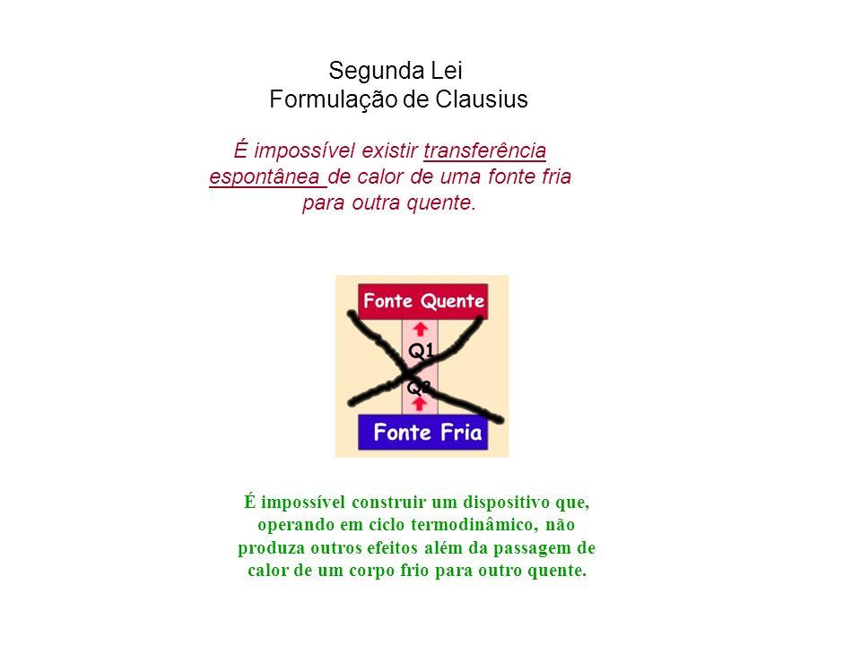 Segunda Lei Formulação de Clausius É impossível existir transferência espontânea de calor de uma fonte fria para outra quente. É impossível construir