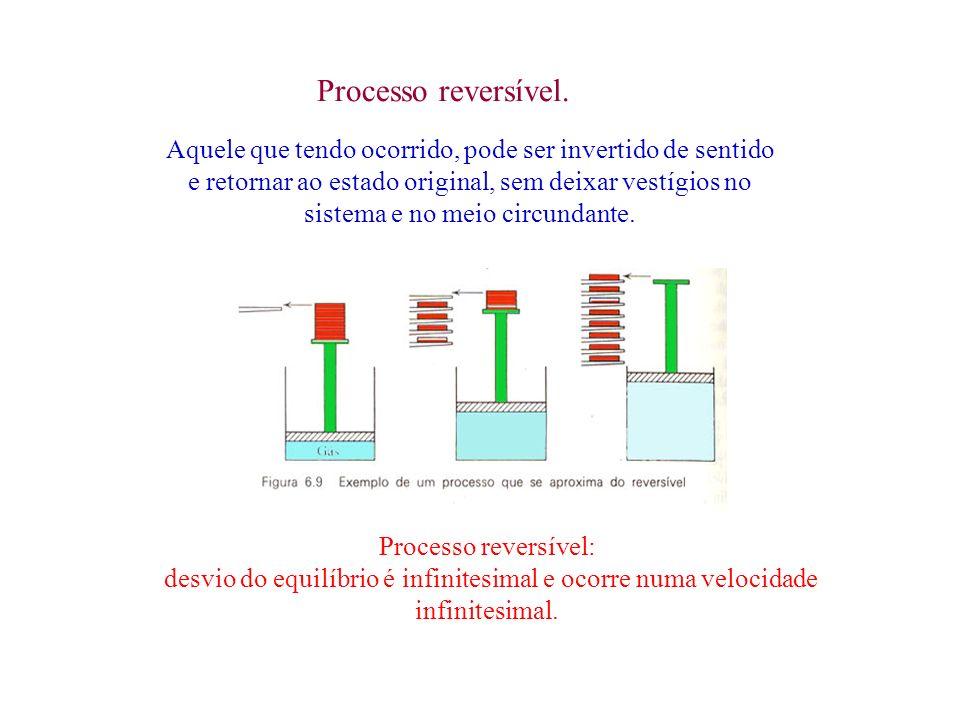 Processo reversível. Aquele que tendo ocorrido, pode ser invertido de sentido e retornar ao estado original, sem deixar vestígios no sistema e no meio
