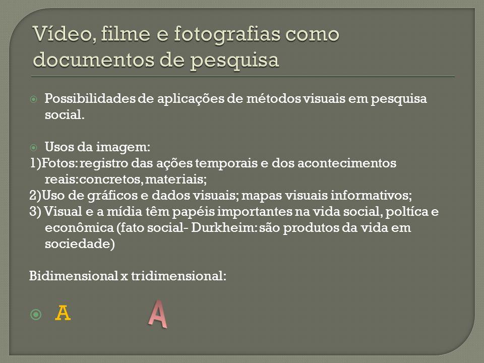 Possibilidades de aplicações de métodos visuais em pesquisa social. Usos da imagem: 1)Fotos: registro das ações temporais e dos acontecimentos reais:c