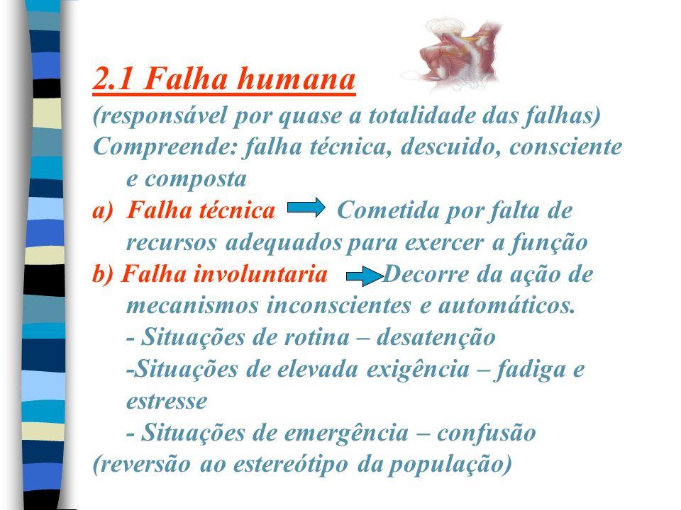 2.1 Falha humana (responsável por quase a totalidade das falhas) Compreende: falha técnica, descuido, consciente e composta a)Falha técnica Cometida p