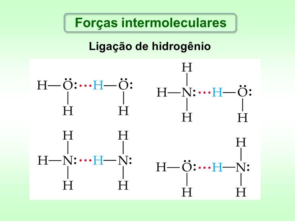 Ligação de hidrogênio Forças intermoleculares