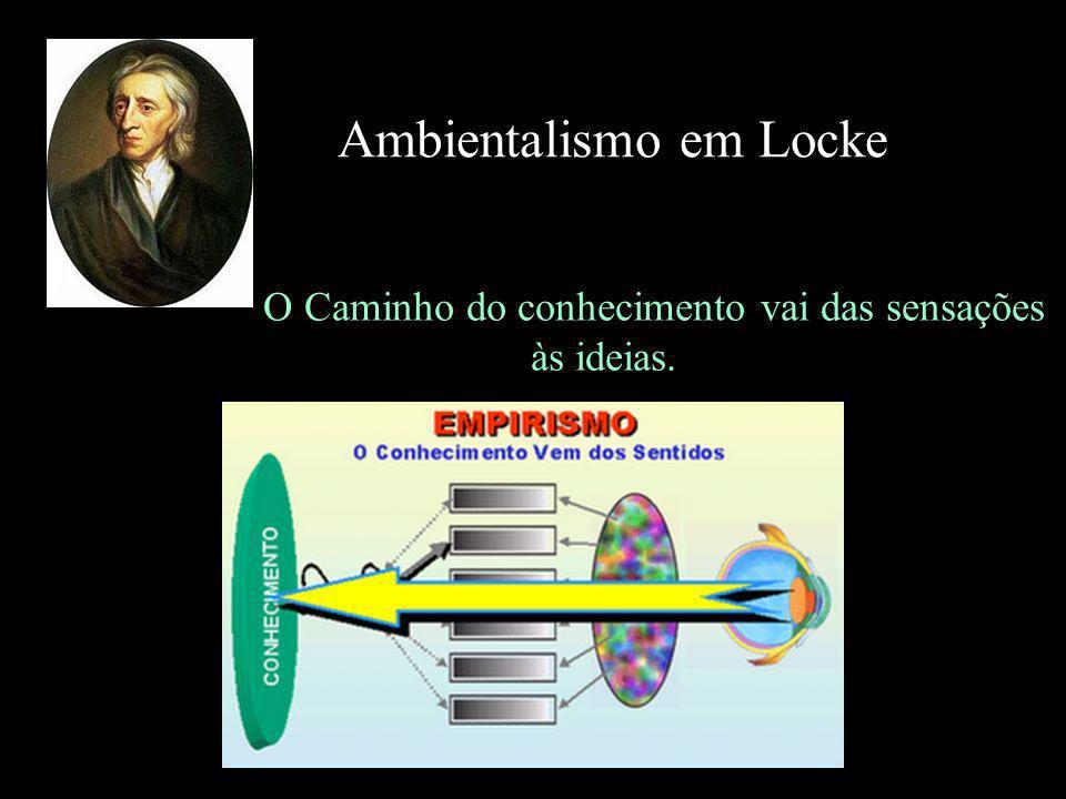 Ambientalismo em Locke O Caminho do conhecimento vai das sensações às ideias.