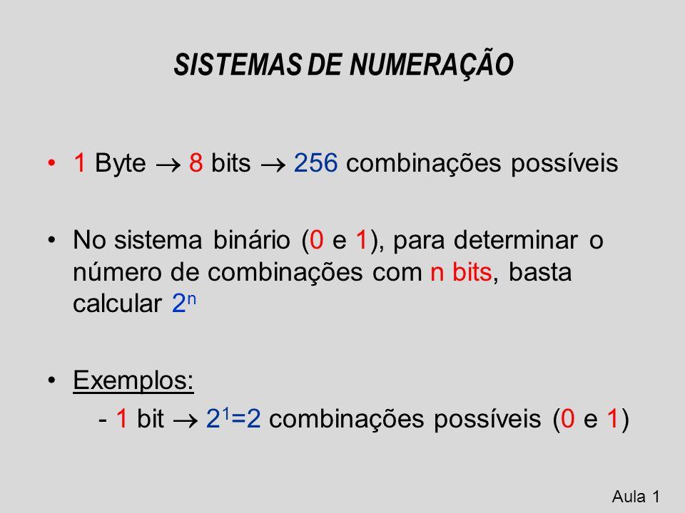 SISTEMAS DE NUMERAÇÃO Sistema de numeração binária utiliza combinações dos dígitos 0 e 1 Toda a informação que circula dentro de um sistema informático é organizada em grupos de bits Os mais frequentes são os múltiplos de 8 bits: 8, 16, 32, etc.