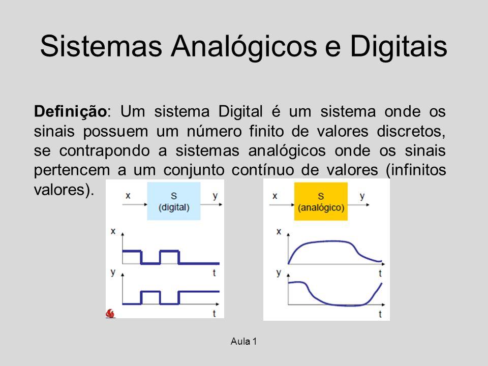 Sistemas Analógicos e Digitais Definição: Um sistema Digital é um sistema onde os sinais possuem um número finito de valores discretos, se contrapondo a sistemas analógicos onde os sinais pertencem a um conjunto contínuo de valores (infinitos valores).