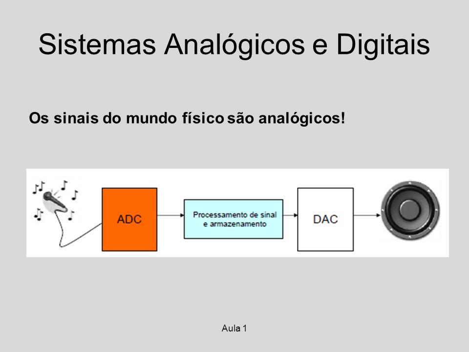 Aula 1 Sistemas Analógicos e Digitais Os sinais do mundo físico são analógicos!
