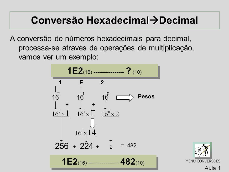Binário Decimal Conversão Binário Decimal Como só existem dois números no sistema binário, teremos que trabalhar com Base 2, logo temos por exemplo: MENU CONVERSÕES 1001 (2) ---------------- .