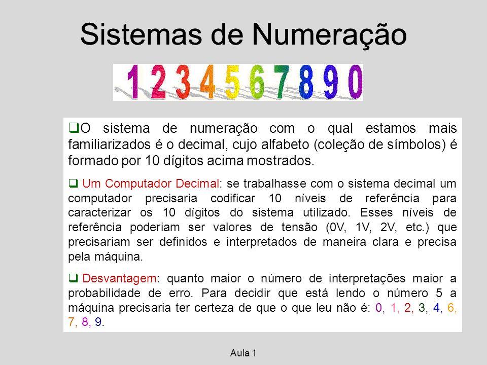 Geração de Inteiros Algoritmo de avanço de dígitos: Avançar um dígito de um alfabeto ordenado consiste em substituí-lo pelo próximo dígito na hierarquia.