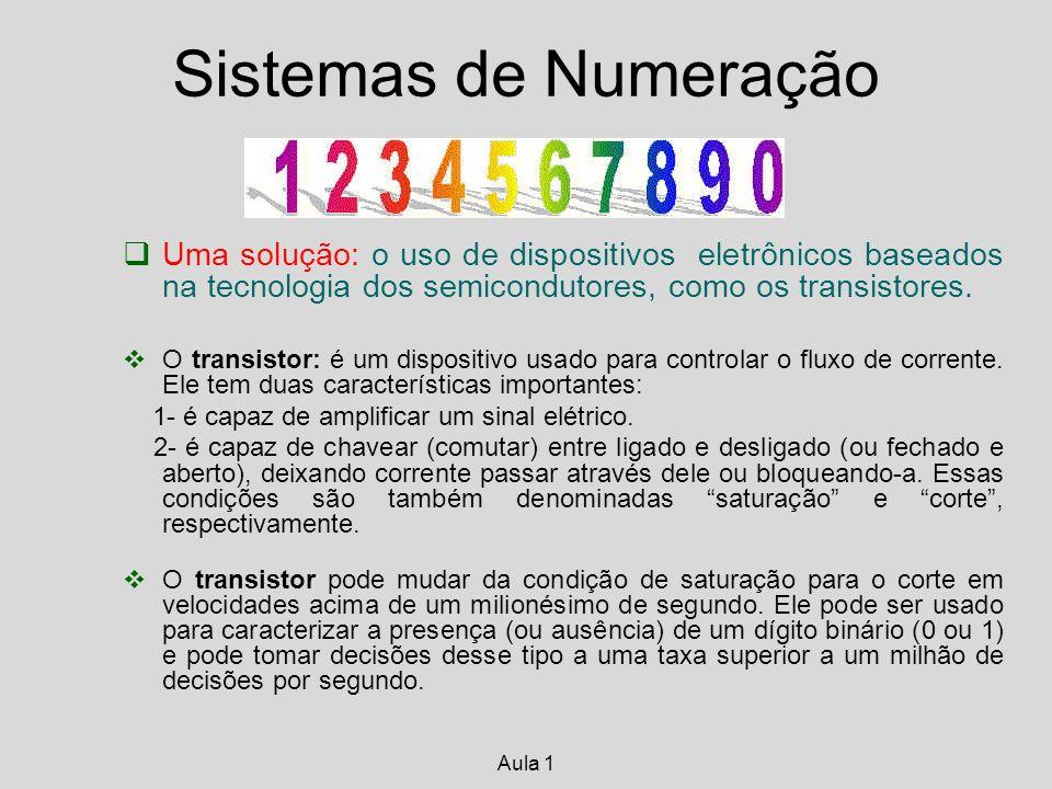 SISTEMAS DE NUMERAÇÃO Dígitos Hexadecimal: Potências de base 16 0 1 2 3 4 5 6 7 8 9 1 16 256 4096 65 536 A B C D E F Aula 1
