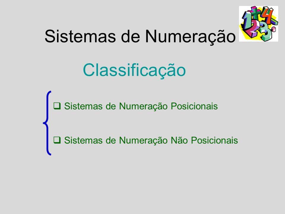 Decimal Binário Conversão Decimal Binário Como só existem dois números no sistema binário temos a seguinte correspondência: Decimal (10) Binário (2) 0 0 1 1 2 1 0 3 1 1 4 1 0 0 5 1 0 1 6 1 1 0 7 1 1 1 8 1 0 0 0