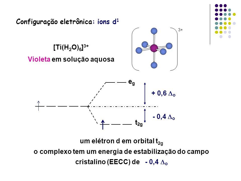 Configuração eletrônica: ions d 1 [Ti(H 2 O) 6 ] 3+ Violeta em solução aquosa um elétron d em orbital t 2g o complexo tem um energia de estabilização