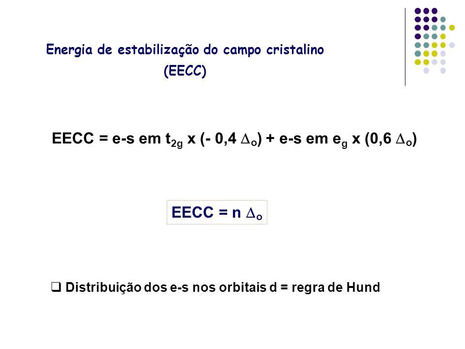 Energia de estabilização do campo cristalino (EECC) EECC = e-s em t 2g x (- 0,4 o ) + e-s em e g x (0,6 o ) EECC = n o Distribuição dos e-s nos orbita