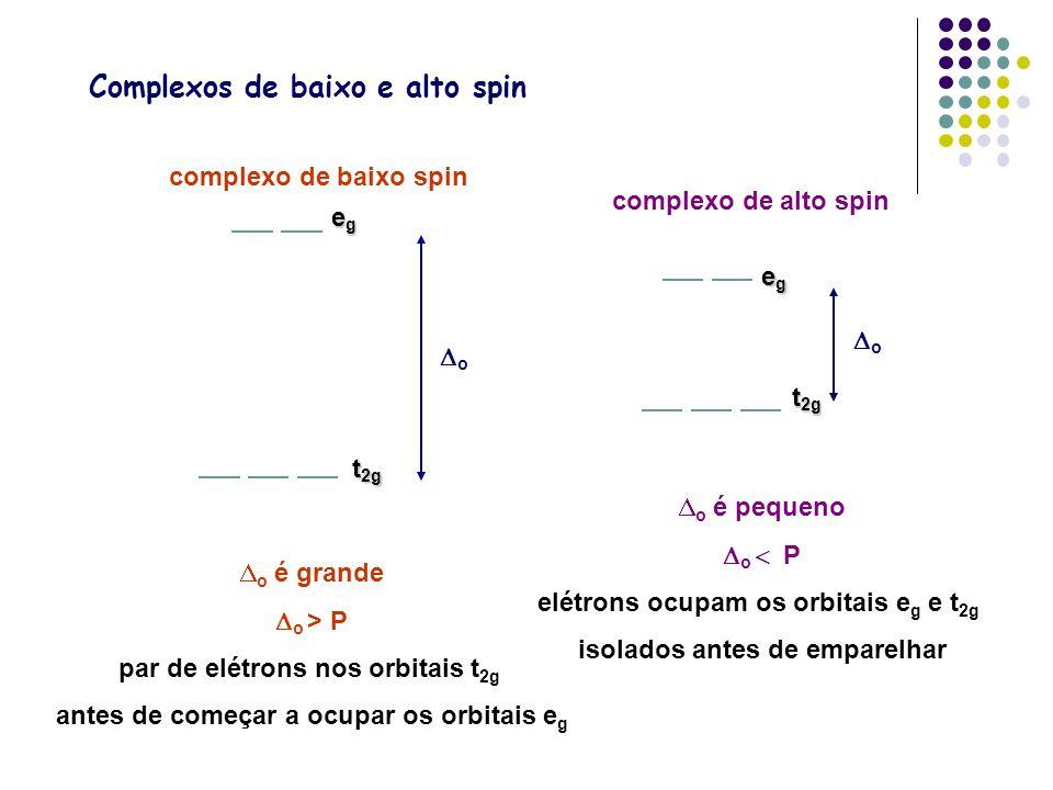 Complexos de baixo e alto spin o é pequeno o P elétrons ocupam os orbitais e g e t 2g isolados antes de emparelhar complexo de alto spin egegegeg t 2g