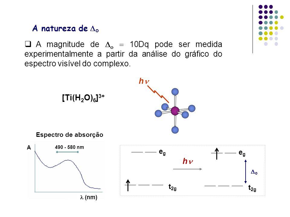 A natureza de o [Ti(H 2 O) 6 ] 3+ h A magnitude de 10Dq pode ser medida experimentalmente a partir da análise do gráfico do espectro visível do comple