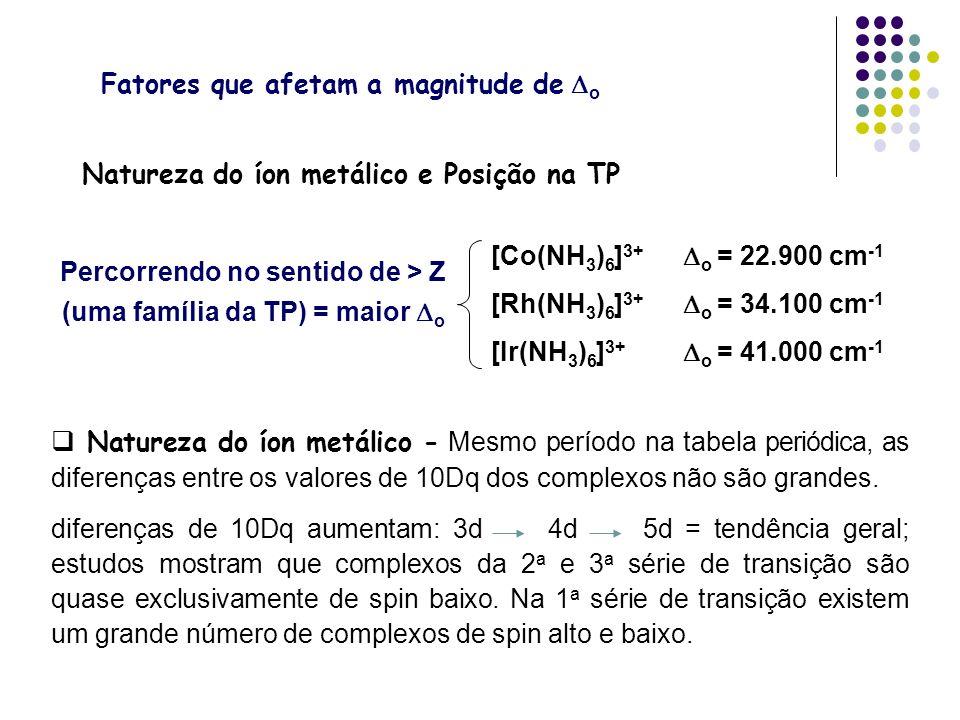 Natureza do íon metálico e Posição na TP Percorrendo no sentido de > Z (uma família da TP) = maior o Fatores que afetam a magnitude de o Natureza do í