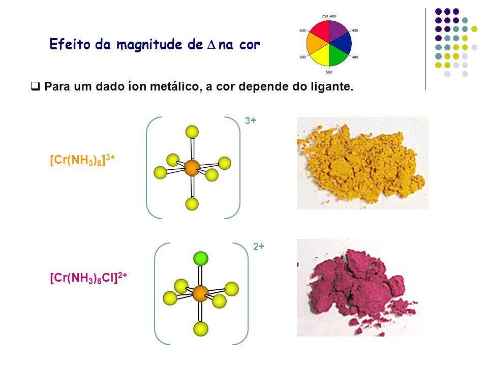 [Cr(NH 3 ) 6 ] 3+ 3+ [Cr(NH 3 ) 6 Cl] 2+ 2+ Efeito da magnitude de na cor Para um dado íon metálico, a cor depende do ligante.