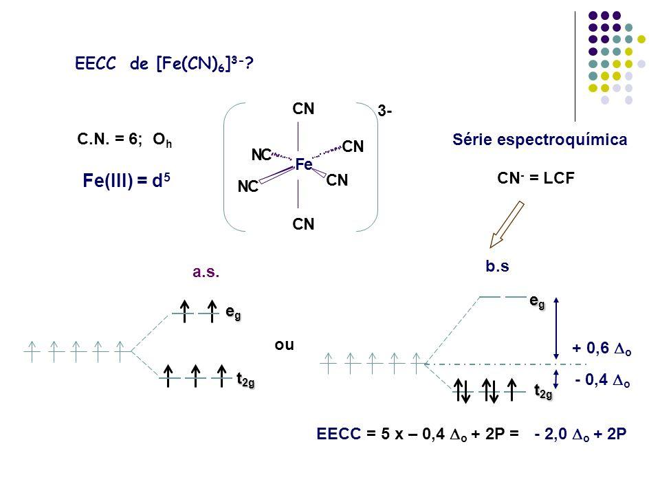 EECC de [Fe(CN) 6 ] 3- ? EECC = 5 x – 0,4 o + 2P =- 2,0 o + 2P C.N. = 6; O h Fe(III) = d 5 NC Fe NC CN CN CN CN 3- CN - = LCF Série espectroquímica ou