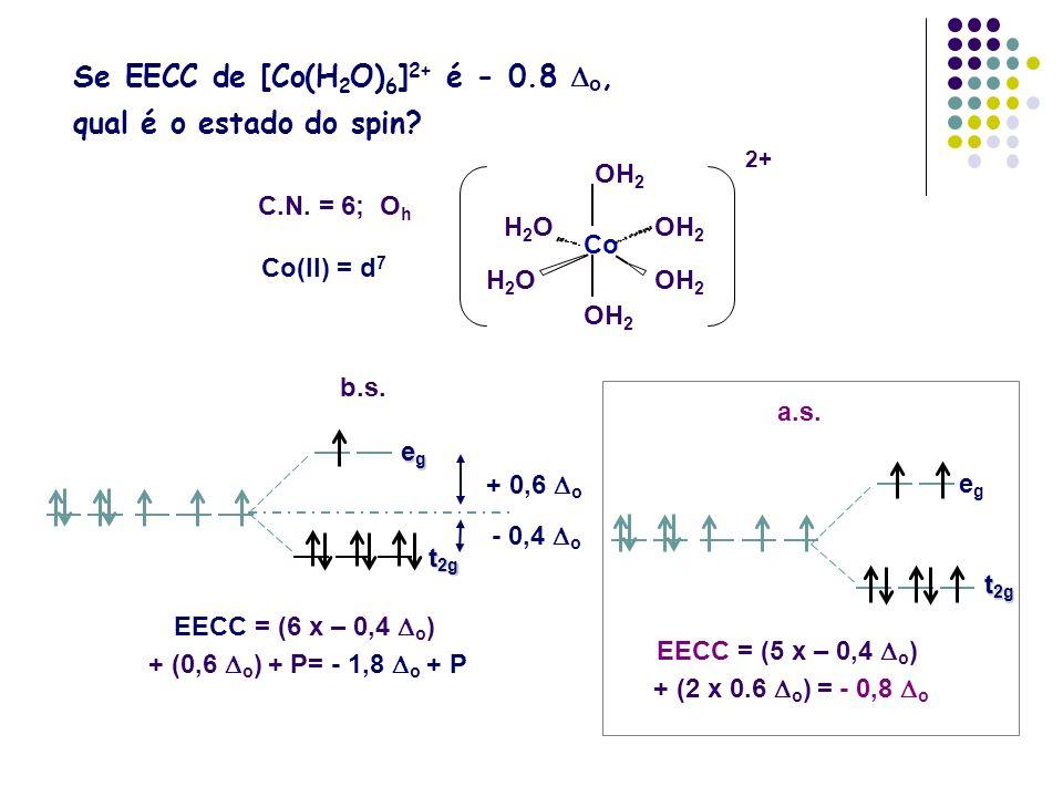 Se EECC de [Co(H 2 O) 6 ] 2+ é - 0.8 o, qual é o estado do spin? C.N. = 6; O h Co(II) = d 7 Co OH 2 2+ OH 2 H2OH2O H2OH2O EECC = (6 x – 0,4 o ) + (0,6
