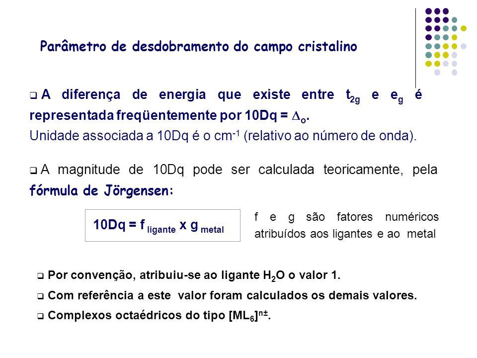 A diferença de energia que existe entre t 2g e e g é representada freqüentemente por 10Dq = o. Unidade associada a 10Dq é o cm -1 (relativo ao número