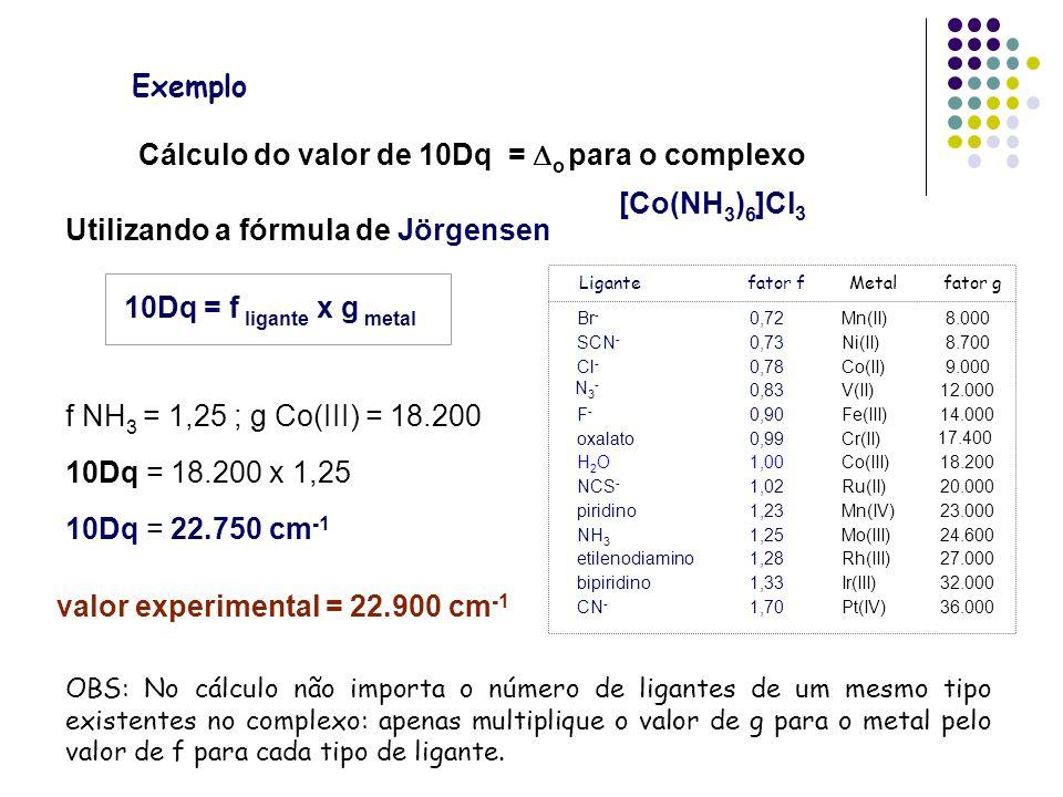 Cálculo do valor de 10Dq = o para o complexo [Co(NH 3 ) 6 ]Cl 3 f NH 3 = 1,25 ; g Co(III) = 18.200 10Dq = 18.200 x 1,25 10Dq = 22.750 cm -1 Utilizando