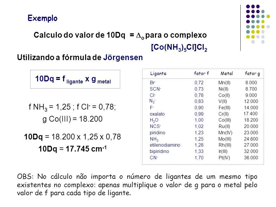 Exemplo Calculo do valor de 10Dq = o para o complexo [Co(NH 3 ) 5 Cl]Cl 2 f NH 3 = 1,25 ; f Cl - = 0,78; g Co(III) = 18.200 10Dq = 18.200 x 1,25 x 0,7