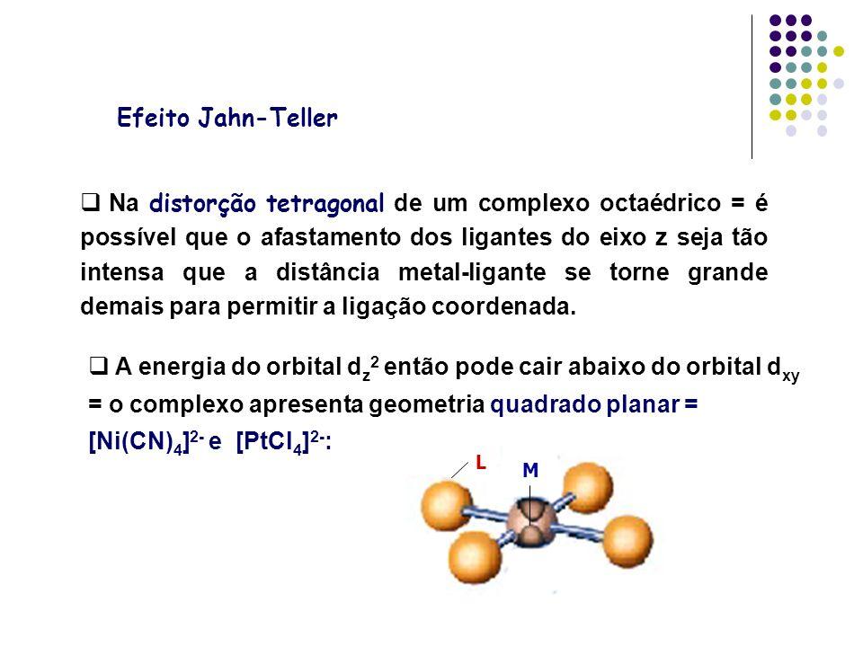 Na distorção tetragonal de um complexo octaédrico = é possível que o afastamento dos ligantes do eixo z seja tão intensa que a distância metal-ligante